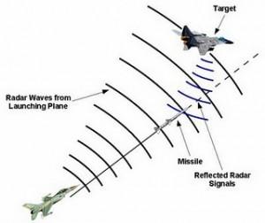 AIM-7_Sparrow_05