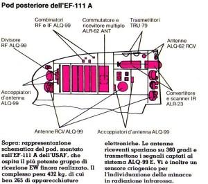 AN-ALQ-99-08