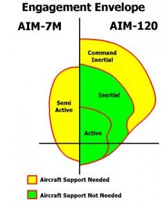 AIM-120-AMRAAM_08