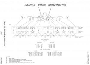 F-18E drag